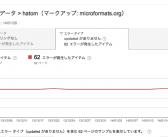 WordPress3.8.1に期待したMicroformat問題が解決されなかった件